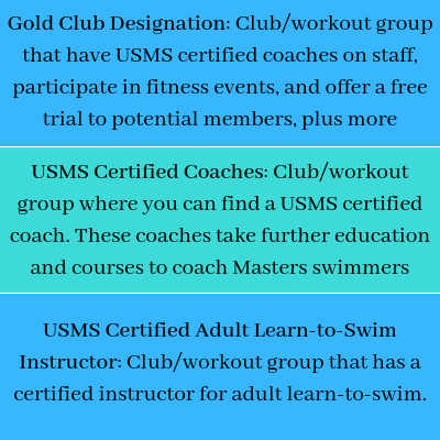 Text describing the different types of teams to join Masters Swimming
