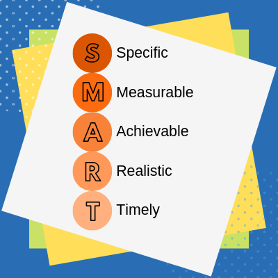 various square colors stacked on each other with text that reads S.M.A.R.T.